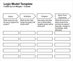 Logic model template powerpoint google search process for Evaluation logic model template