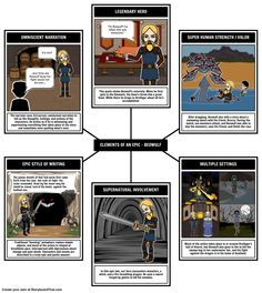 What Is An Epic These Storyboards Cover Elements Of An Epic The