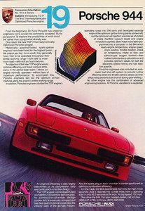 Porsche 944 ad Porsche 944, Porsche Cars, Vintage Porsche, Garage Art, Car Posters, Rear Wheel Drive, Car Advertising, Concept Cars, Cool Cars