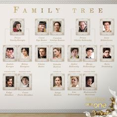 """BBC """"War and Peace"""" family tree. Great Comet Of 1812, The Great Comet, War And Peace Bbc, War And Peace Characters, Jack Lowden, Tom Burke, James Norton, Classic Literature, Classic Books"""