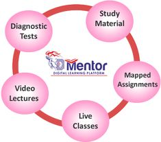 Every student will be given one ID and password with courses to the students according to their class/batch. As per requirement of teachers/schools/coaching, courses can be customized and an advance learning curriculum can be designed. #digitallearning #learningtools #digitaleducation #digitalindia #dmentor #dilce #education