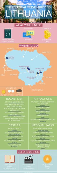 The Essential Travel Guide to Lithuania (Infographic)|Pinterest: @theculturetrip