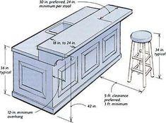 Kitchen Countertop Dimensions Kitchen Dimensions To New Kitchen Dimensions Outdoor Kitchen Dimensions Kitchen Counter Bar Width Kitchen Island With Sink, Kitchen Redo, Kitchen Layout, Kitchen Islands, Kitchen Ideas, Cheap Kitchen, Kitchen Bars, Kitchen Small, Kitchen Living