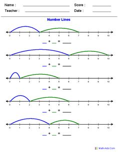 Dynamically Created Number Line Worksheets