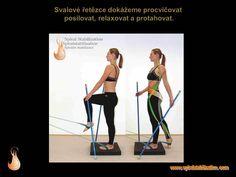 2 - Svalové řetězce Pilates, Health Fitness, Exercise, Sport, Diet, Physical Therapy, Stretching, Anatomy, Pop Pilates