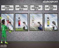 ZEZO CARTOONS (@ZEZO_CARTOONS)   Twitter Copa America Centenario, Football Pictures, Messi, World Cup, Finals, Baseball Cards, Humor, Cartoons, Twitter