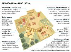 Dia do Idoso: casa com adaptações de segurança reduz em 50% os acidentes - Haus