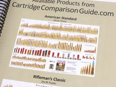 Online Exclusive: Cartridge Comparison Guide 2 | American Handgunner | Click here to read: http://americanhandgunner.com/exclusive-cartridge-comparison-guide-2/ | #ammunition #exclusive #kakkuri #cartridgecomparisonguide