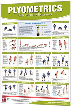 From the essential Productive Fitness collection of health club wall charts, this poster features the path to the perfect Plyometrics workout! With this poster on your wall, you'll be able to perform proper technique on the high-intensity fitness sensatio Plyo Workouts, Agility Workouts, Plyometric Workout, Plyometrics, Football Workouts, Volleyball Workouts, Football Drills, Ab Workout At Home, At Home Workouts