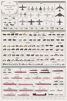 USA Combat Vehicle Infographic