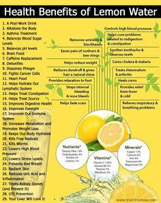 12 Reasons to Drink Lemon Water Daily | Uses & Health Benefits of Lemon Water