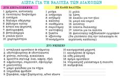 Μία λίστα για τη βαλίτσα των διακοπών Twitter Sign Up, Things To Do, Organization, Organizing, Vacations, Suitcase, Travelling, Household, Packing