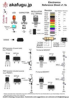 Hobbyist Electronics - Akafugu.jp - Microcontroller/Electronics reference/cheat sheets