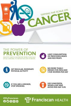 In 2020, more than 1.8 million people in the U.S. are expected to be diagnosed with cancer, but did you know that half of all cancers are preventable? Lifestyle changes now can help decrease the risk of cancer and improve your overall health. Stop Smoking Benefits, Endometrial Cancer, How To Read Faster, People In The Us, Health Organizations, Family Doctors, Medical Information, Regular Exercise, People