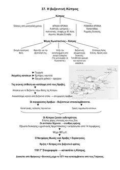 Σχεδιαγράμματα για την Ιστορία Ε' Τάξη Greek History