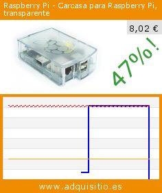 Raspberry Pi - Carcasa para Raspberry Pi, transparente (Accesorio). Baja 47%! Precio actual 8,02 €, el precio anterior fue de 15,11 €. http://www.adquisitio.es/raspberry/new-pi-clear-case-mounted