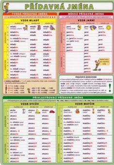 Přídavná jména Children, Kids, Bullet Journal, Learning, School, Dyslexia, Toddlers, Toddlers, Boys