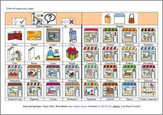 MATERIALES - Tableros de comunicación: Tiendas 1.  Se compone de varios tableros para adultos con dificultades en la expresión. La finalidad es cubrir las necesidades básicas del día a día: alimentación, vestido, emociones, aseo, salidas, acciones…y poder comunicarlas. Puede servir también para al interlocutor para preguntar.  http://arasaac.org/materiales.php?id_material=678