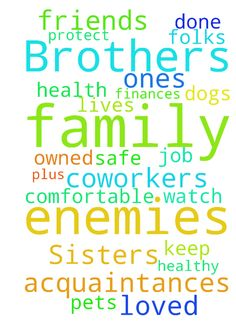 Dear Brothers and Sisters in Christ. Please pray for - Dear Brothers and Sisters in Christ. Please pray for my family, loved ones, friends, acquaintances, coworkers, and enemies; plus all of their family, loved ones, friends, acquaintances, coworkers, and enemies. Simply ask that Gods Will be done in all of our lives. Please pray for my dogs and the pets owned by all these folks. Please ask God to keep them all safe, healthy, and comfortable. Please ask Him to watch over and protect them…