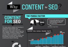 The #PandaFactor - Why #Content For #SEO