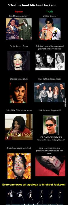 5 Truth about Michael Jackson