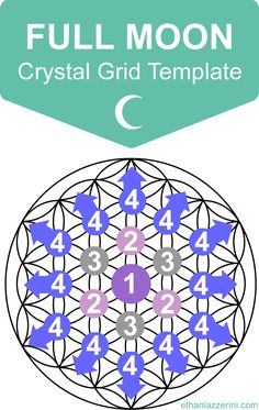 Full Moon Crystal Grid plus Gratitude Ritual - Ethan Lazzerini - - Make this Full Moon Crystal Grid to harness the power and energy of the Full Moon. Enhance your Full Moon Rituals. Crystal Magic, Crystal Healing Stones, Crystal Grid, Crystals Minerals, Crystals And Gemstones, Stones And Crystals, New Moon Rituals, Full Moon Ritual, Chakras