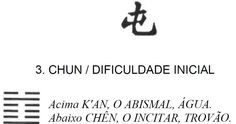 """Imagem de abertura para o post I Ching o Livro das Mutações - Livro Primeiro Hexagrama 3: Chun / Dificuldade Inicial publicado no endereço http://ift.tt/2v99QqS do blog """"Sun Tzu e A Arte da Guerra"""". Referências informadas no final do post."""