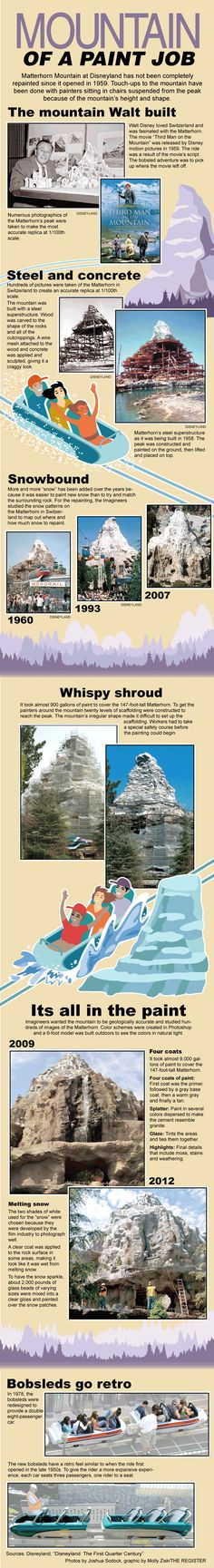 Disneyland Matterhorn repainting infographic via The Orange County Register (May 3, 2012).