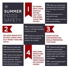 Have a happy (and safe) summer picnic with our helpful tips for Food Safety. http://www.kitchenkapers.com/news-archive-2013-picnic-salads.html #kitchenkapers #picnicperfect #July4th