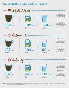 Map, Beer, Kaffee, Drinking, Germany, Switzerland, German, Life, Location Map
