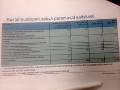 """STTK:n pääekonomisti Ralf Sund teki heti eilen tiistaina ensimmäiset laskelmansa työntekijöiden ja työantajien """"talkoopanoksista"""" koskien pääministeri Juha Sipilän (kesk.) eilistä"""