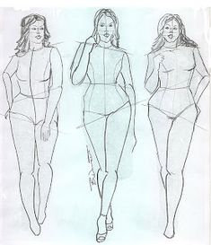 Plus Size Croquis Templates | Bollywood Hot Actress: Fashion illustration Croquis