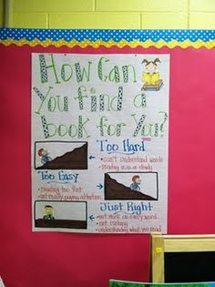 """anchor chart """"good fit books"""""""