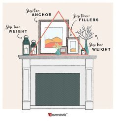 Make your fireplace mantel shelf the focal point of your living room. Decorating your mantel is an easy way to boost your living room's style to a new level. Use this guide to give your mantel the perfect look for every season. Learn how to create a balanced look with this fireplace mantle guide.
