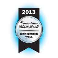 Best Retained Value Award: Sub-Compact - 2013 Honda Fit 2013 Honda Fit, Compact, Awards, Fitness, Gymnastics, Rogue Fitness, Excercise