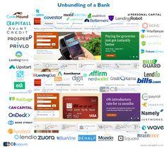 Unbundling of a bank V2