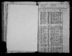 Asaro in 1823 Mazara birth registry index Birth, Bullet Journal, Being A Mom