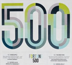 fortune 500 typography