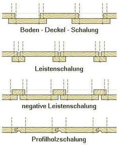 Boden Deckel Schalung Aus Larche Am Holz100 Haus Detail Fassaden