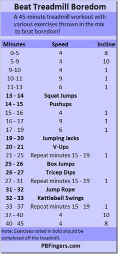90-minute britney spears workout -- what she used to do when she was in her prime...this is ridiculous.