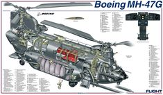 Boeing MH-47G - Cutaway Poster from Flight International