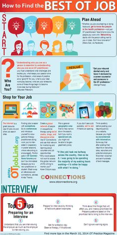 How to find the best job in occupational therapy. Infographic from OT Practice Magazine.