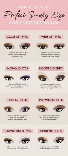HOW TO GET : The Perfect Smoky Eye for Your Eye Shape How to apply makeup correctly, info here: www.crazymakeupideas.tk