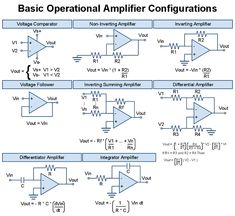 All Basic Operational Amplifier Configurations | Electrical Engineering Books