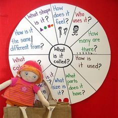 beginning of the year -- modeling good questions