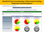 Homeschool MATH Curriculum and MATH Curriculum for Charter Schools, Private Schools and Public Schools