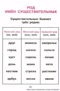 Russian Video, Learn Russian, Russian Language Learning, Grammar, Alphabet, Education, School, Montessori, Gastronomia