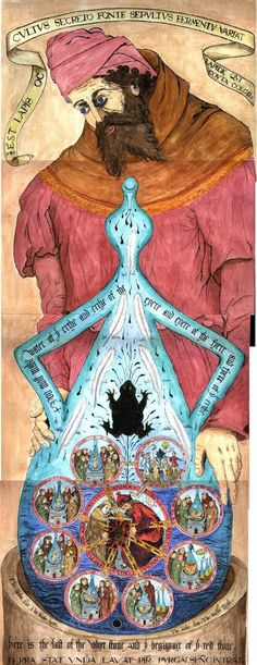 Contemporary colored collage taken from the Voynich Manuscript, Ripley Scroll, and Rosarium Philosophorum.