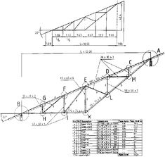 Roof Truss Guide Design And Construction Of Standard