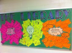 No Shhing Here: September Bulletin BoardsI In the library you can ______ . In the library, it's important to remember _____ .  Our favorite thing about the library is ____ . Work in pairs.